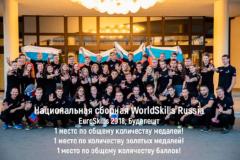 ЕвроСкиллс 2018